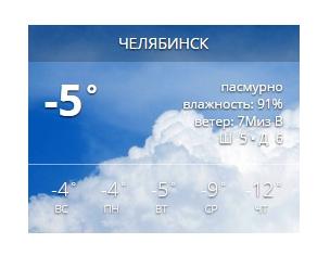 Стильный виджет погоды на сайт wordpress
