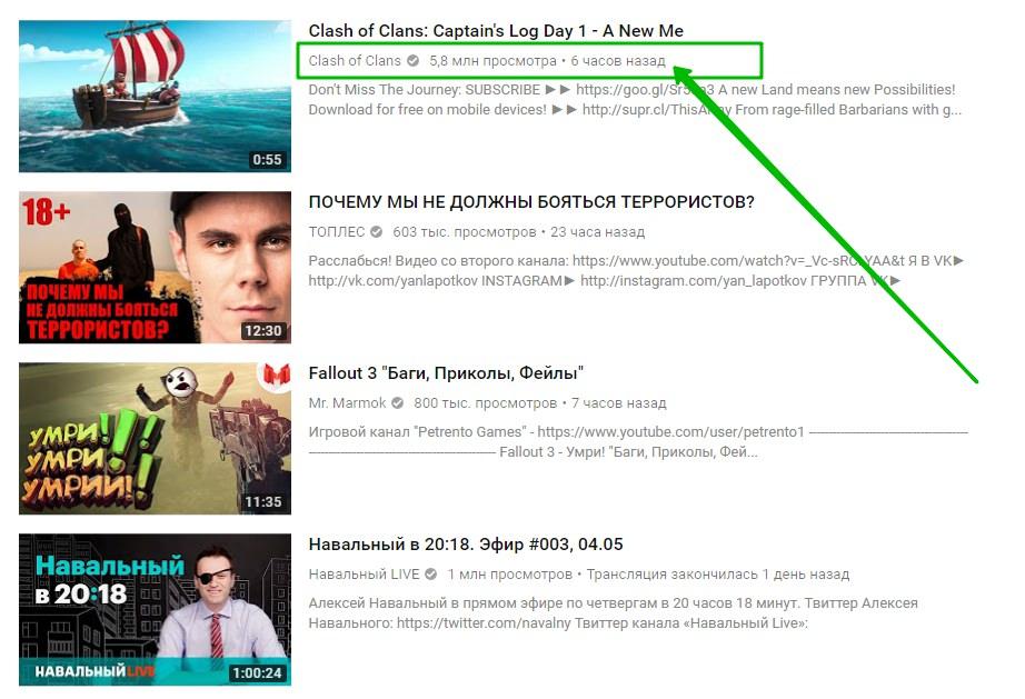 популярные видео