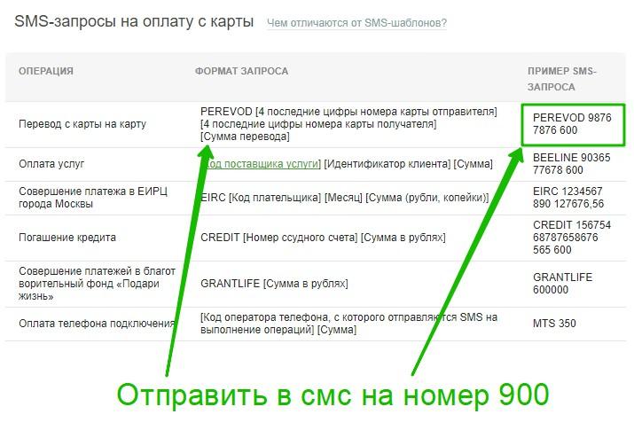 сбербанк телефон перевод 900