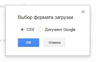 Анализ поисковых запросов в Search Console Google