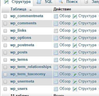 Удалить неиспользуемые таблицы базы данных удалённых плагинов