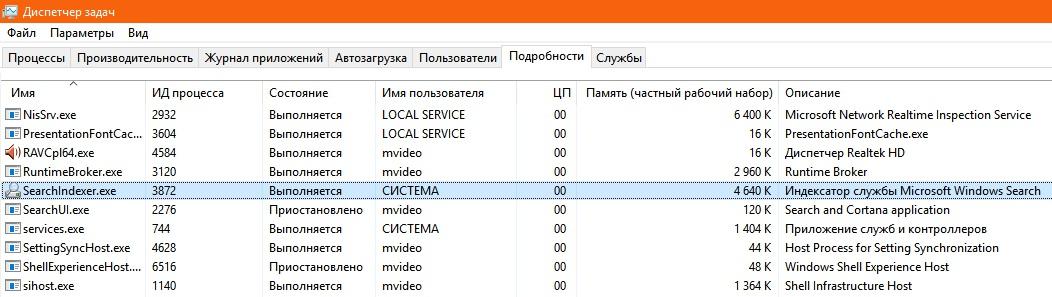Подробности Службы Windows 10