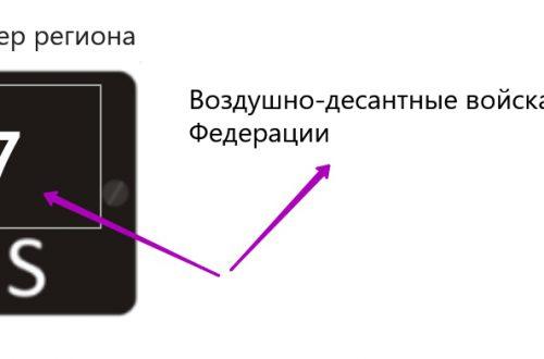 Автомобильные коды России приложение на Windows 10 !