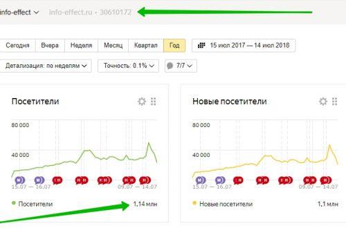 Лучший хостинг и домен для сайта купить недорого php mysql WordPress