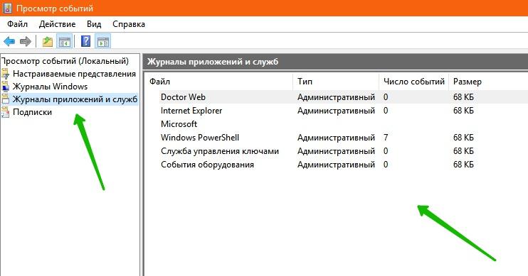 журналы события узлы представления Windows