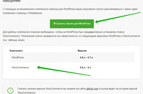 Эквайринг Сбербанк интернет бизнес ИП тарифы как подключить