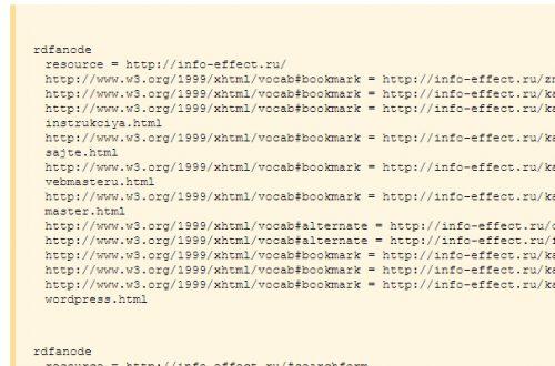 Как проверить микроразметку своего сайта в Яндекс вебмастер ?
