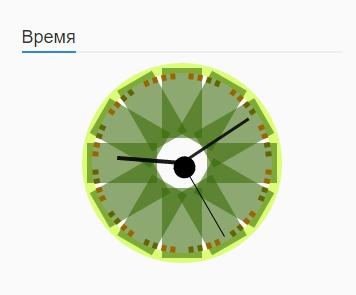 часы виджет wordpress
