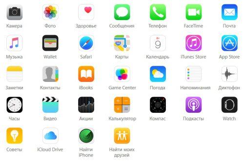 Смартфон iPhone 6 и iPhone 6 Plus обзор и сравнение
