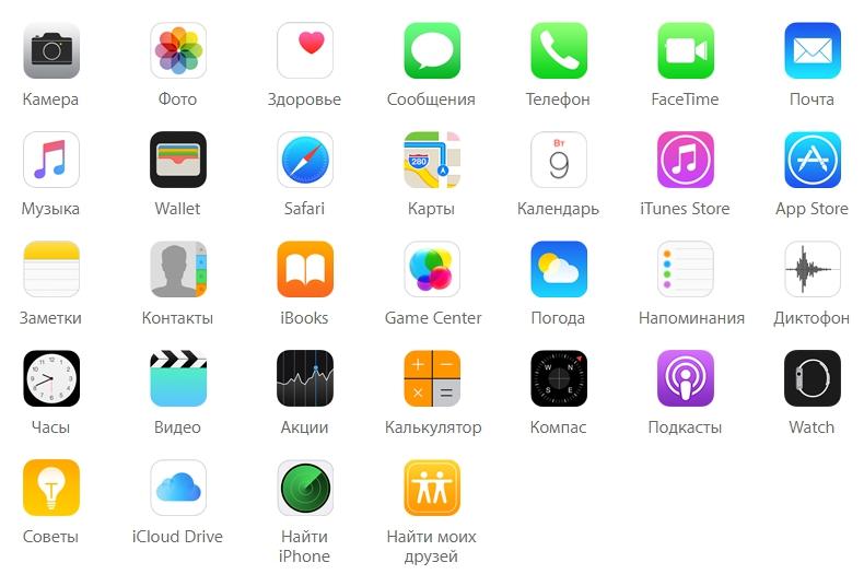 встроенные приложения