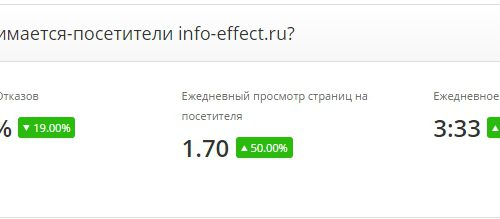 Как узнать рейтинг своего сайта ?