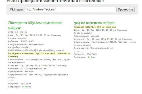 HTTP заголовки Last-Modified и If-Modified-Since на сайт wordpress