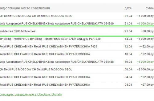 Mobile Fee 3200 списание средств в Сбербанк онлайн