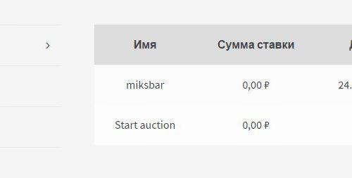 Auctions WooCommerce аукцион на сайте плагин WordPress