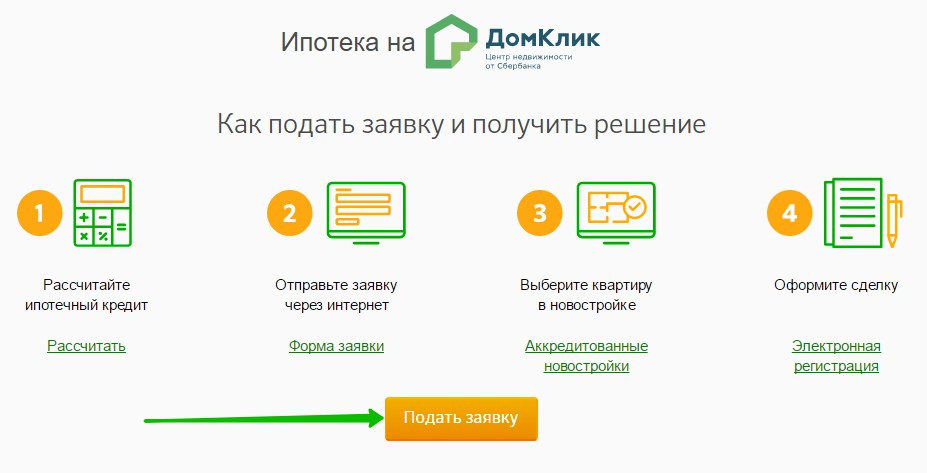Акция на новостройки кредит ипотека Сбербанк