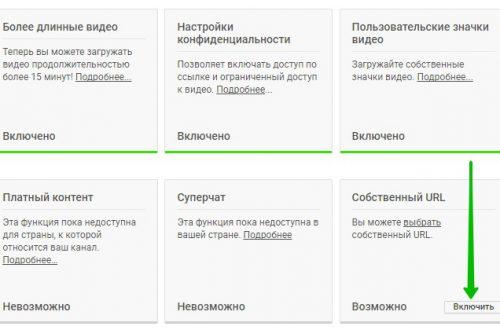 Статус и функции видео канала на Ютубе