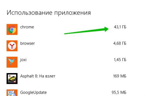 Использование данных Windows 10