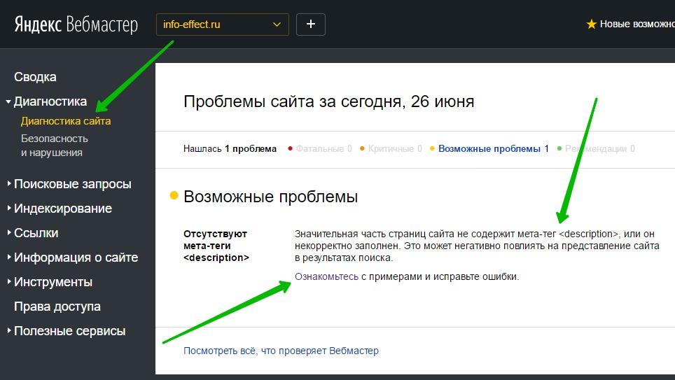 Отсутствуют мета-теги description Яндекс вебмастер