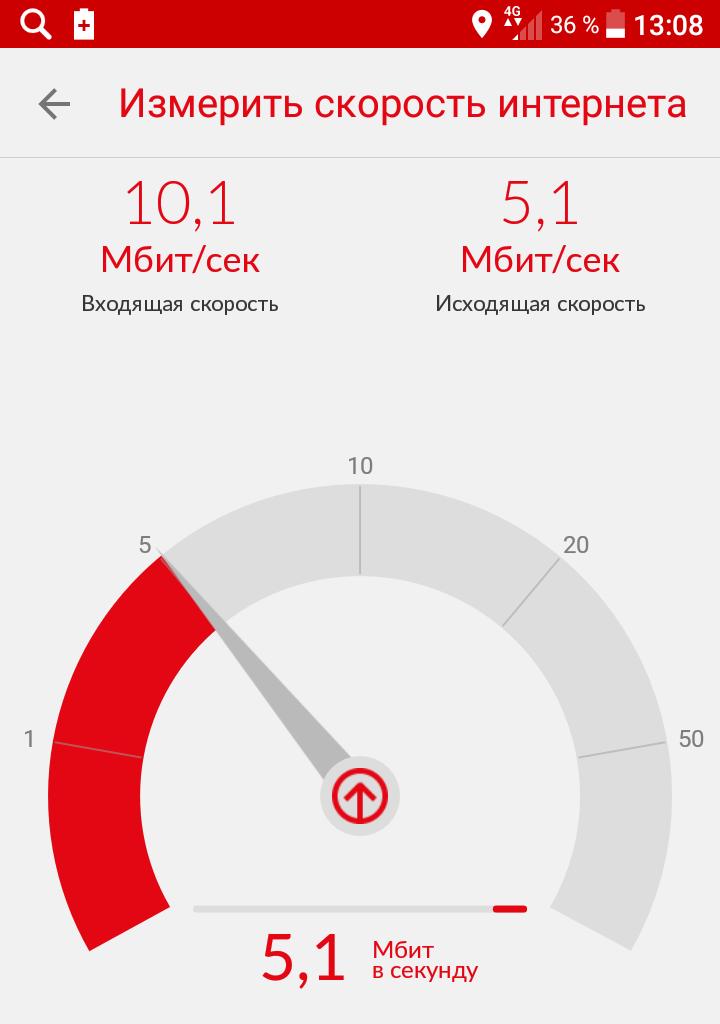 скорость интернет мтс
