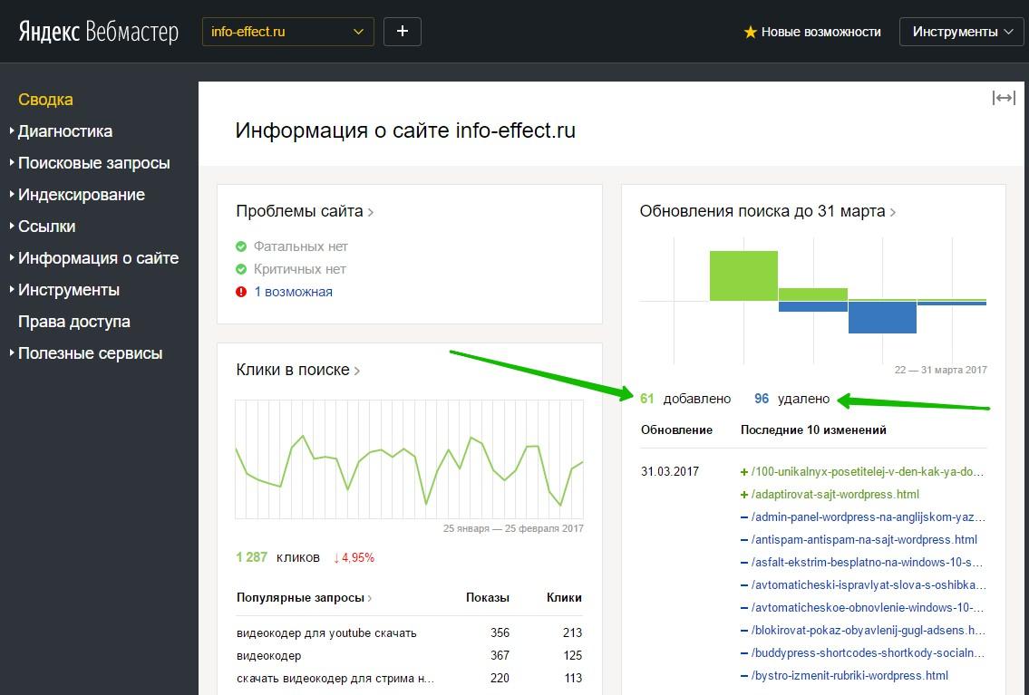 Информация о сайте Яндекс Вебмастер