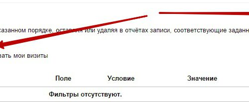 Как отключить статистику администратора wordpress в Яндекс метрике ?
