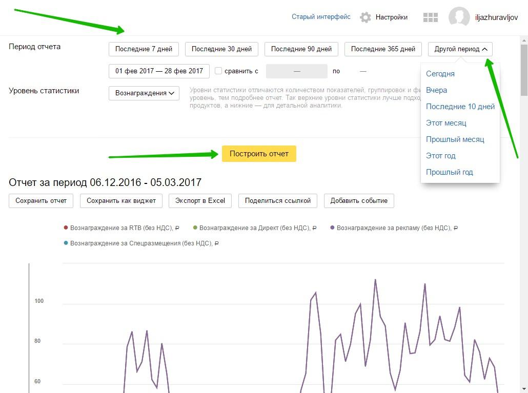 Рекламная сеть Яндекс сколько заработал на рекламе