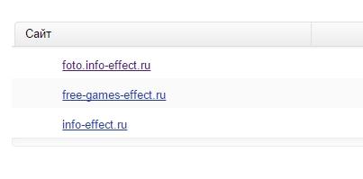 Как добавить сайт в поиск Яндекс подробная инструкция