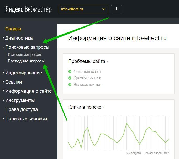 поисковые запросы Яндекс