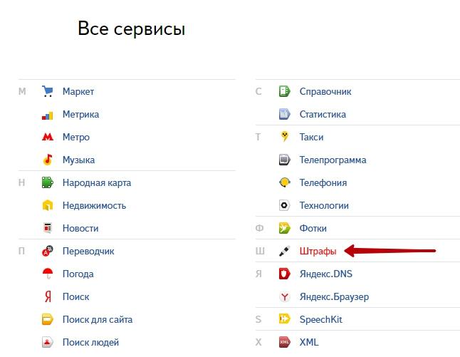 сервис штрафы Яндекс