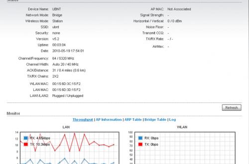 <br><span> <br><span>Обзор веб-интерфейса Ubiquiti Nanostation M5 (AirOS v5.2)</span> <br></span> <br>