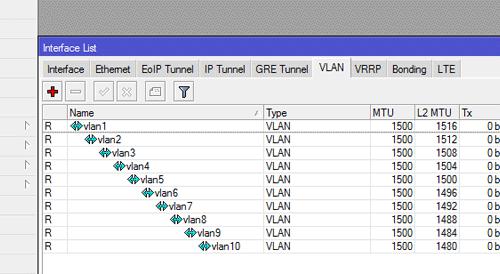 <br><span> <br><span>Изоляция трафика наMikroTik спомощью VLAN</span> <br></span> <br>