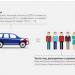 Онлайн страхование 2015 Все про электронный страховой полис.