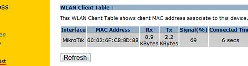 <br><span> <br><span>Настройка EnGenius EAP150 усилителем Wi-Fi</span> <br></span> <br>