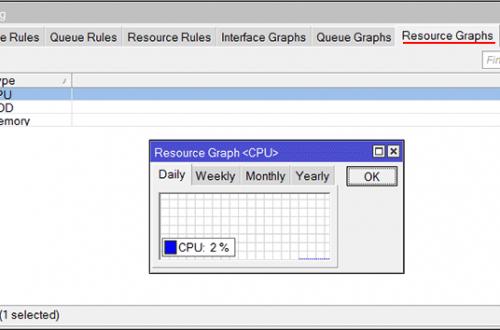 <br><span> <br><span>Graphing— инструмент мониторинга вRouterOS</span> <br></span> <br>