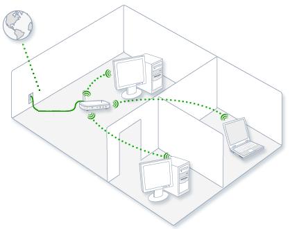<br><span> <br><span>Подключение компьютера и ноутбука к Интернету</span> <br></span> <br>