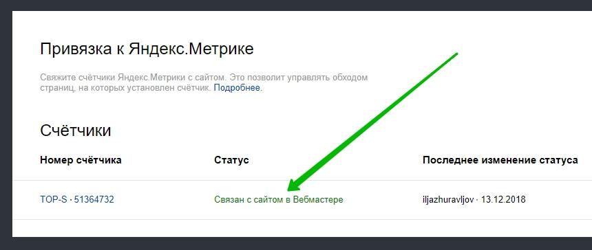 сайт статус