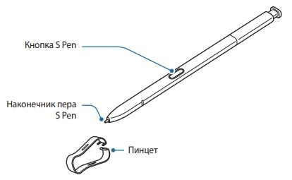 Samsung galaxy note s pen стилус как пользоваться