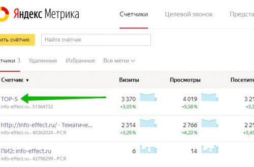 Как включить вебвизор сайта в Яндекс метрика