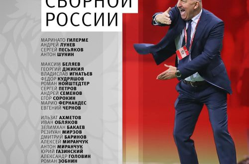 Состав сборной России по футболу 2019 на матчи Евро 2020