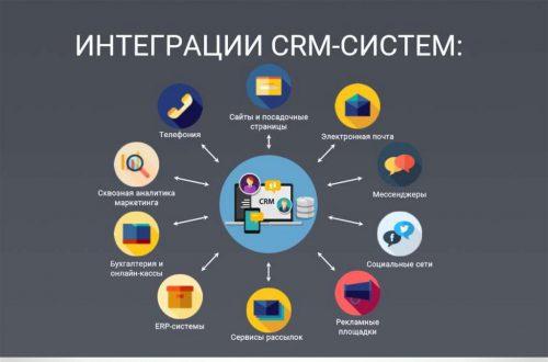 Интеграция CRM и мессенжеров: плюсы и особенности выбора