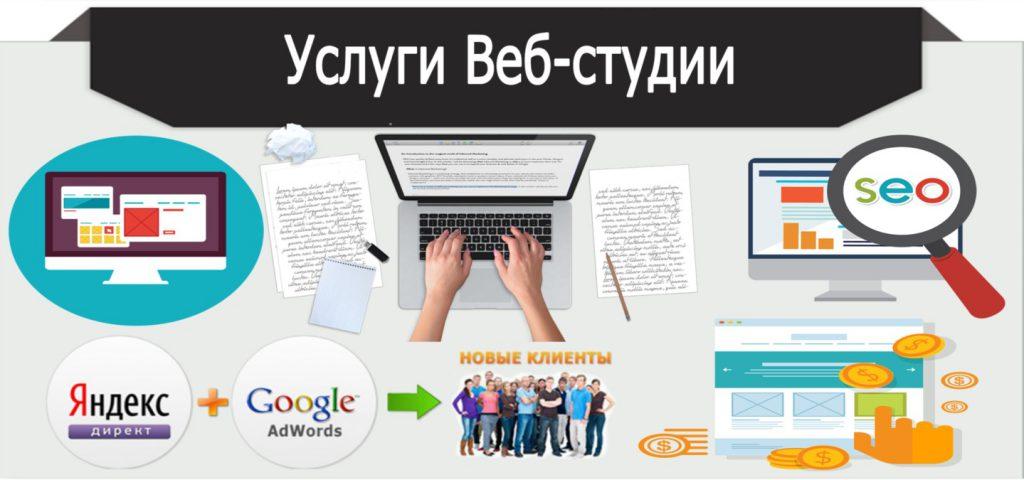 Почему важны услуги от веб студии